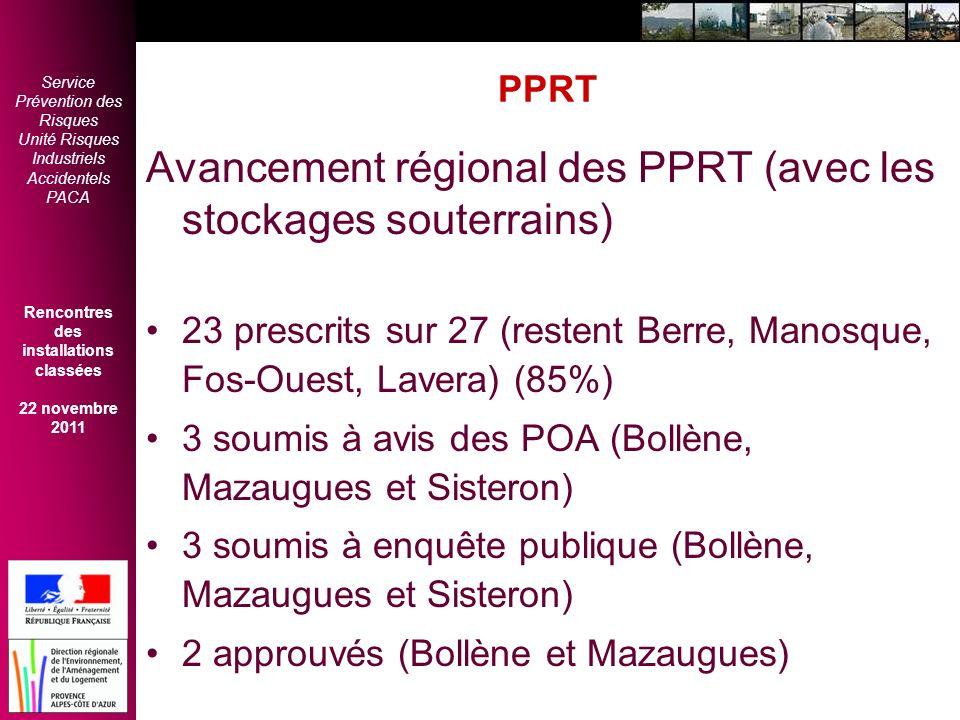 Avancement régional des PPRT (avec les stockages souterrains)
