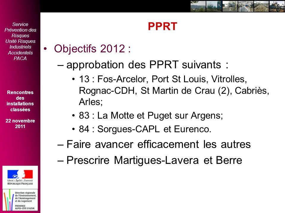 approbation des PPRT suivants :