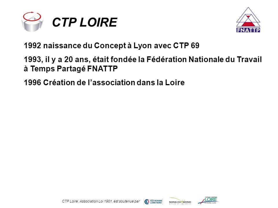 CTP LOIRE 1992 naissance du Concept à Lyon avec CTP 69