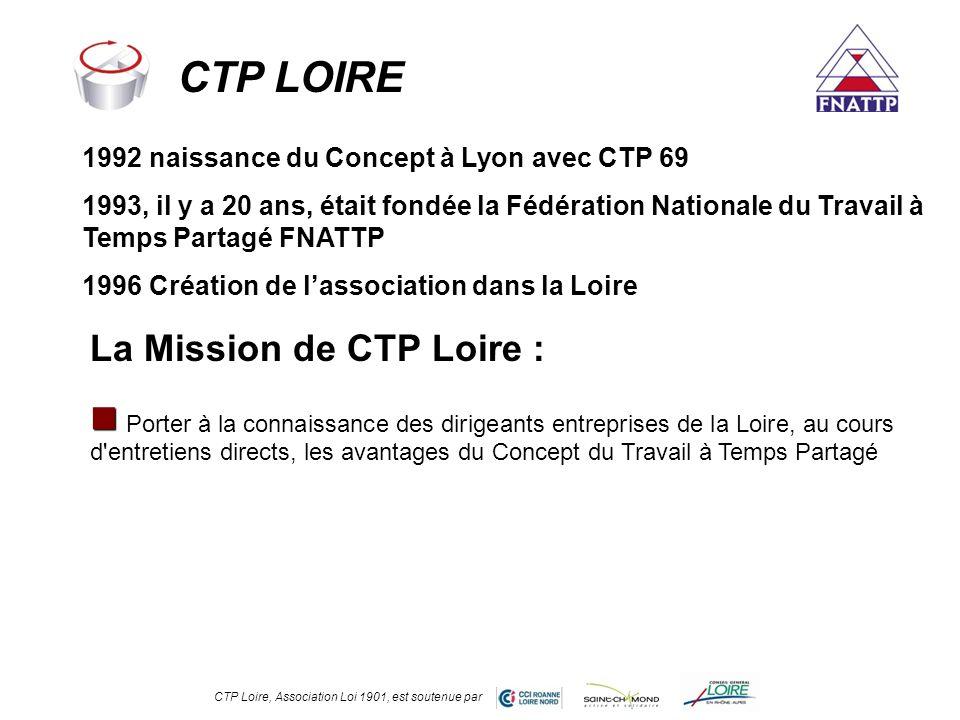 CTP LOIRE La Mission de CTP Loire :