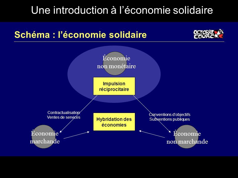 Une introduction à l'économie solidaire