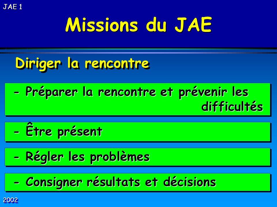 Missions du JAE Diriger la rencontre