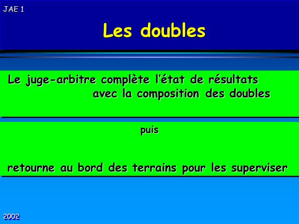 JAE 1 Les doubles. Le juge-arbitre complète l'état de résultats avec la composition des doubles.