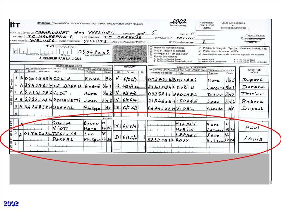 2002 Les doubles ayant été disputés, le juge-arbitre inscrit leurs résultats.