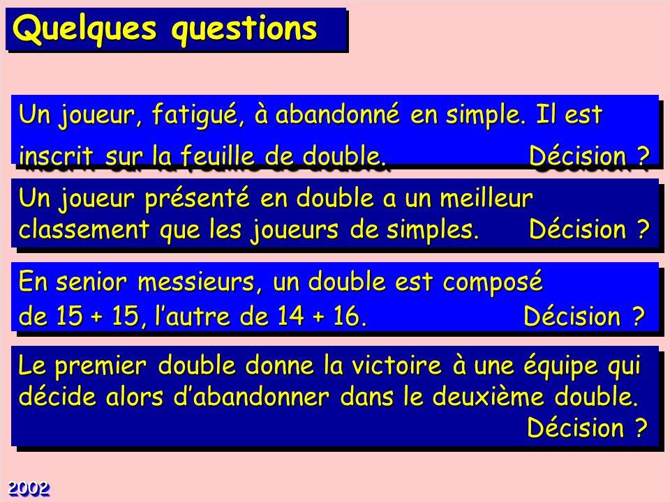 Quelques questions Un joueur, fatigué, à abandonné en simple. Il est inscrit sur la feuille de double. Décision