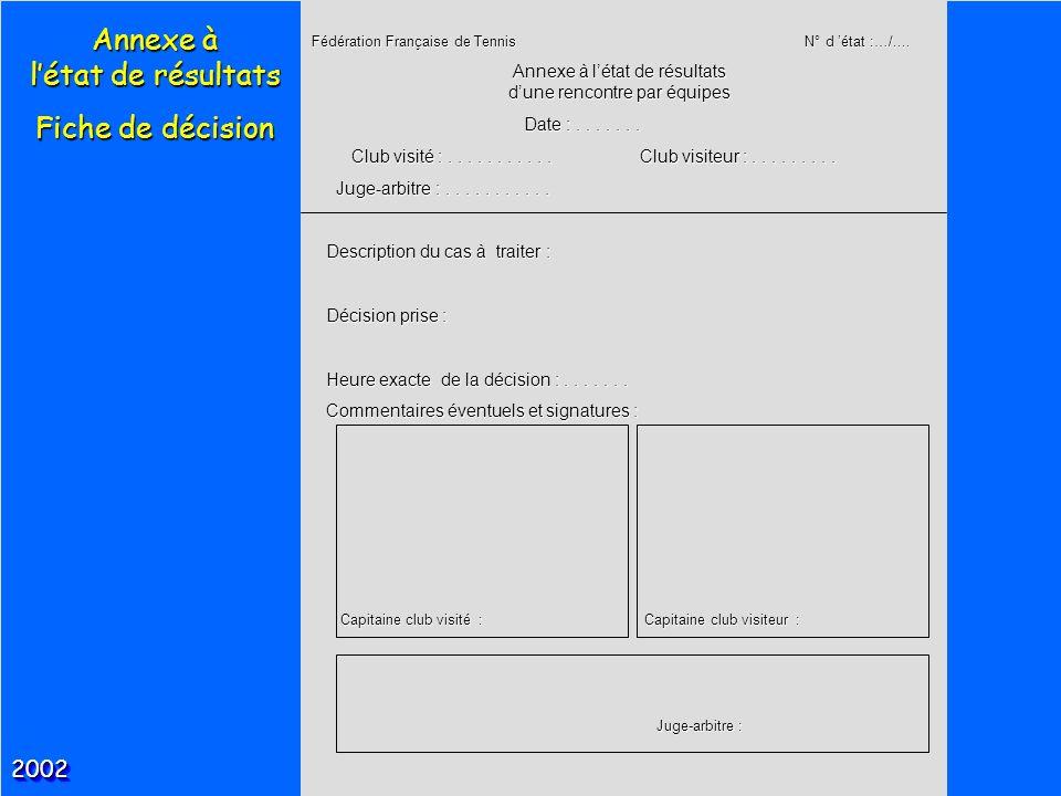 Annexe à l'état de résultats Fiche de décision