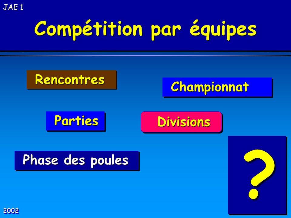 Compétition par équipes