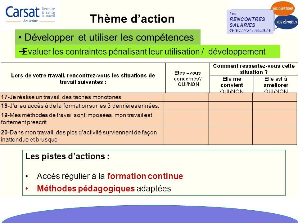 Thème d'action Développer et utiliser les compétences
