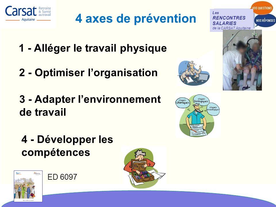 4 axes de prévention 1 - Alléger le travail physique