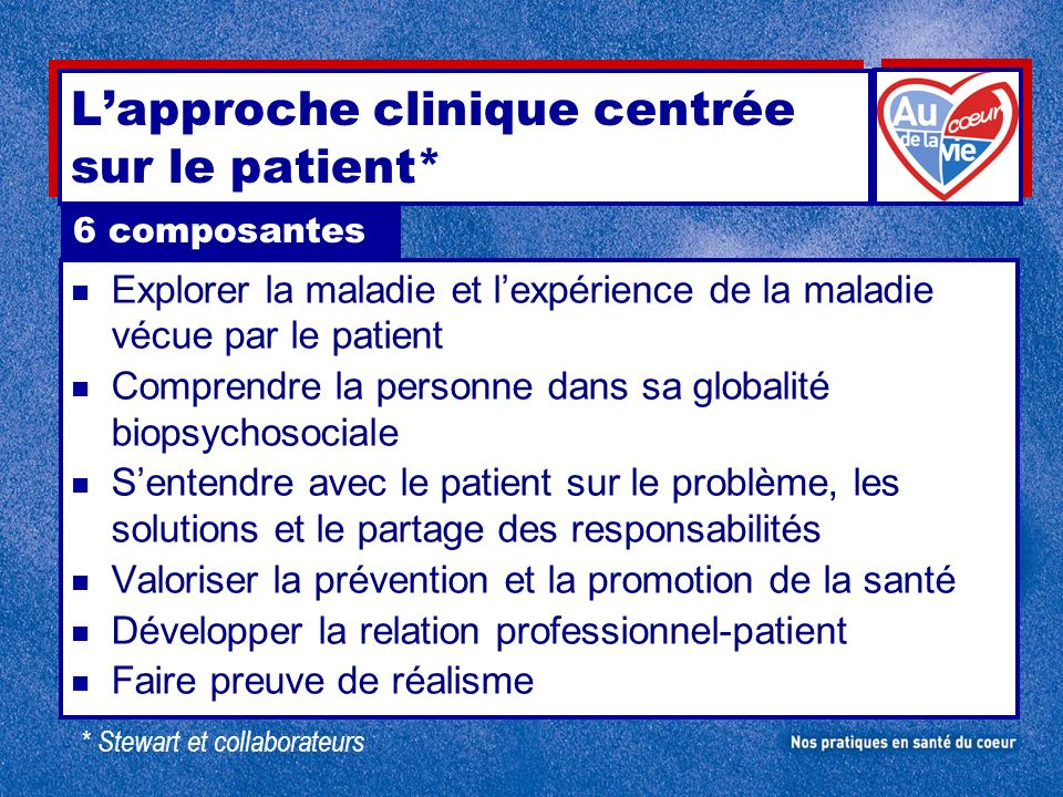 L'approche clinique centrée sur le patient*