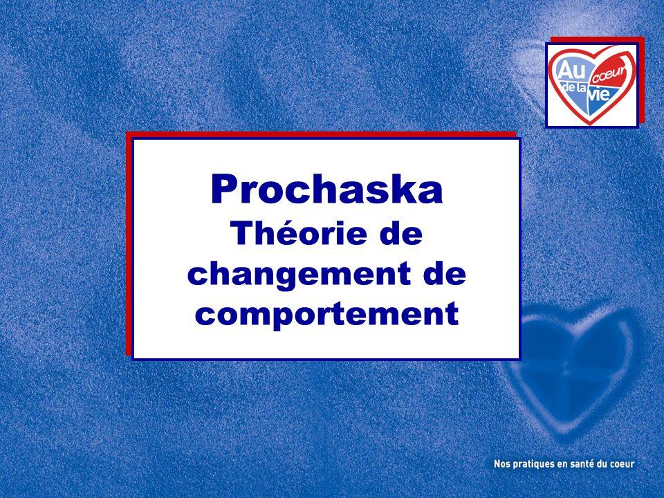 Prochaska Théorie de changement de comportement