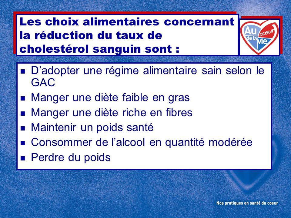 Les choix alimentaires concernant la réduction du taux de cholestérol sanguin sont :