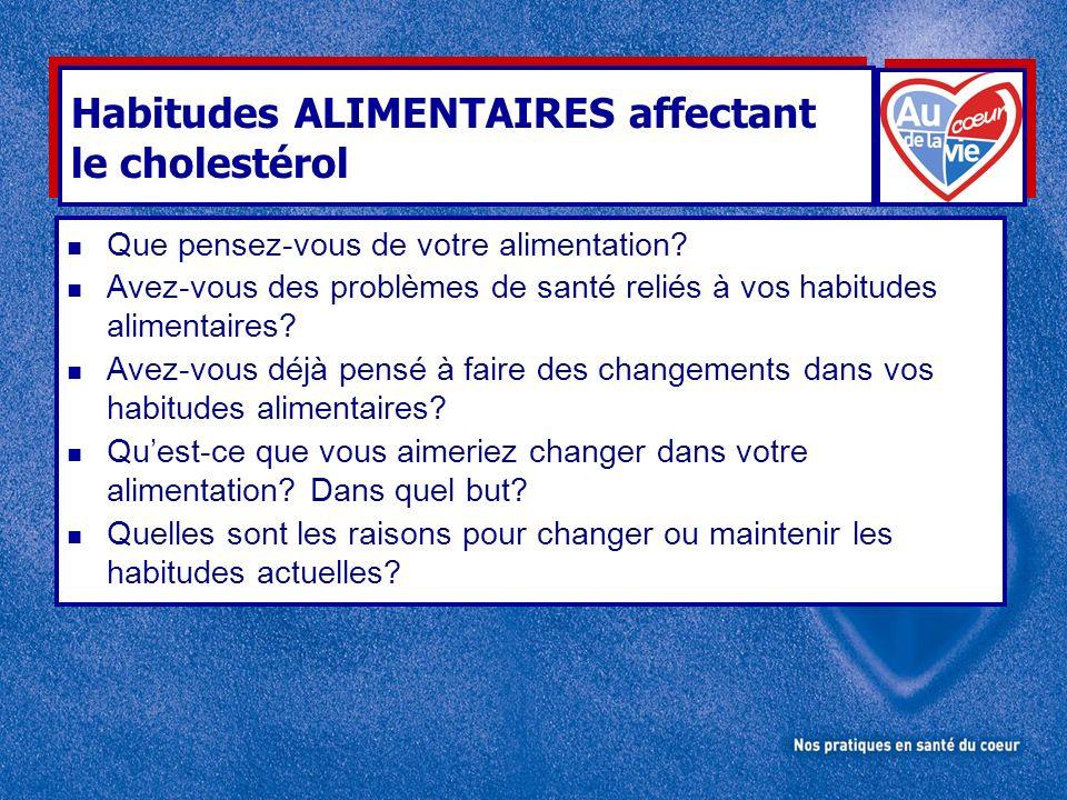 Habitudes ALIMENTAIRES affectant le cholestérol