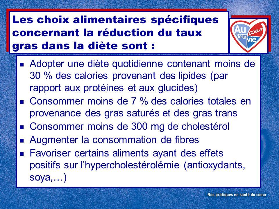 Les choix alimentaires spécifiques concernant la réduction du taux gras dans la diète sont :