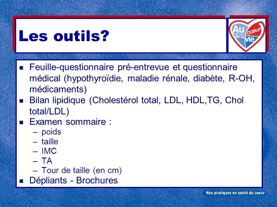 Les outils Feuille-questionnaire pré-entrevue et questionnaire médical (hypothyroïdie, maladie rénale, diabète, R-OH, médicaments)