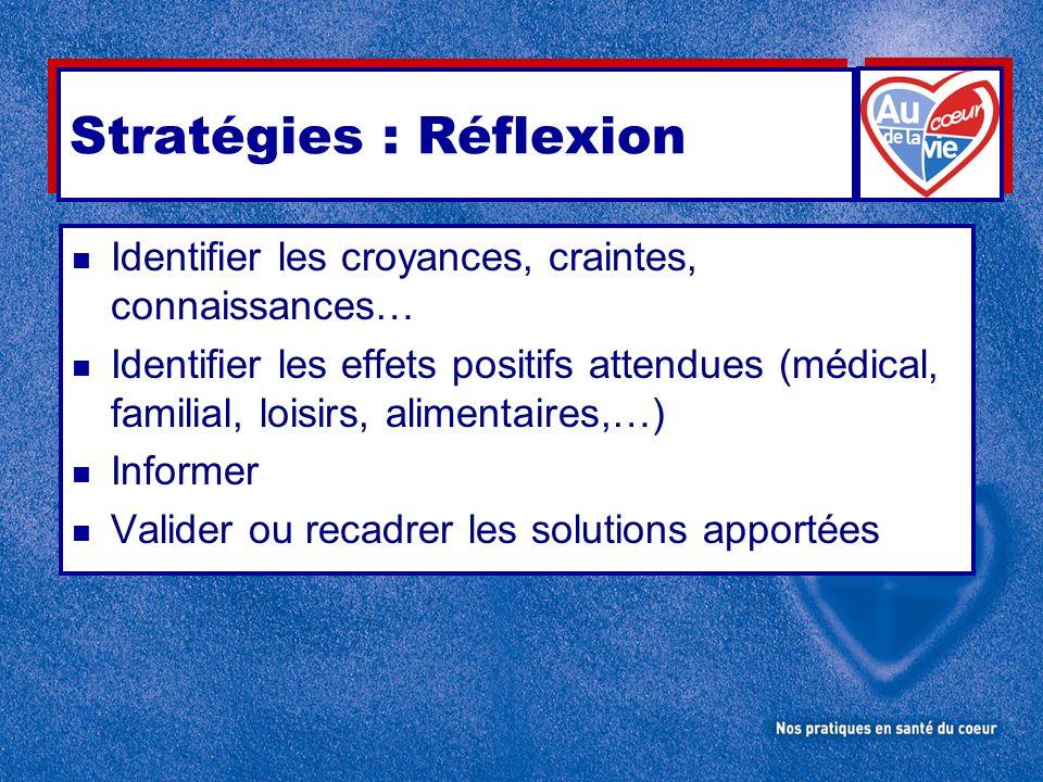 Stratégies : Réflexion