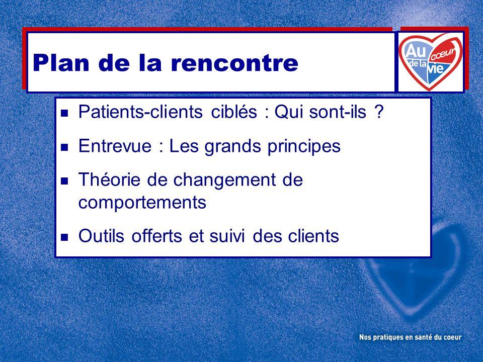 Plan de la rencontre Patients-clients ciblés : Qui sont-ils
