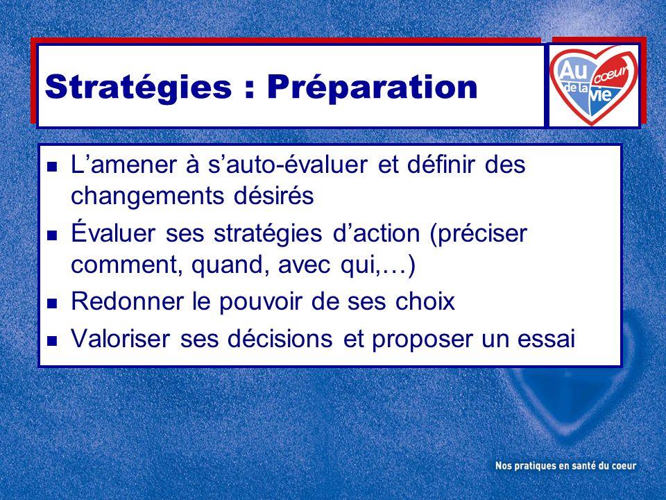 Stratégies : Préparation