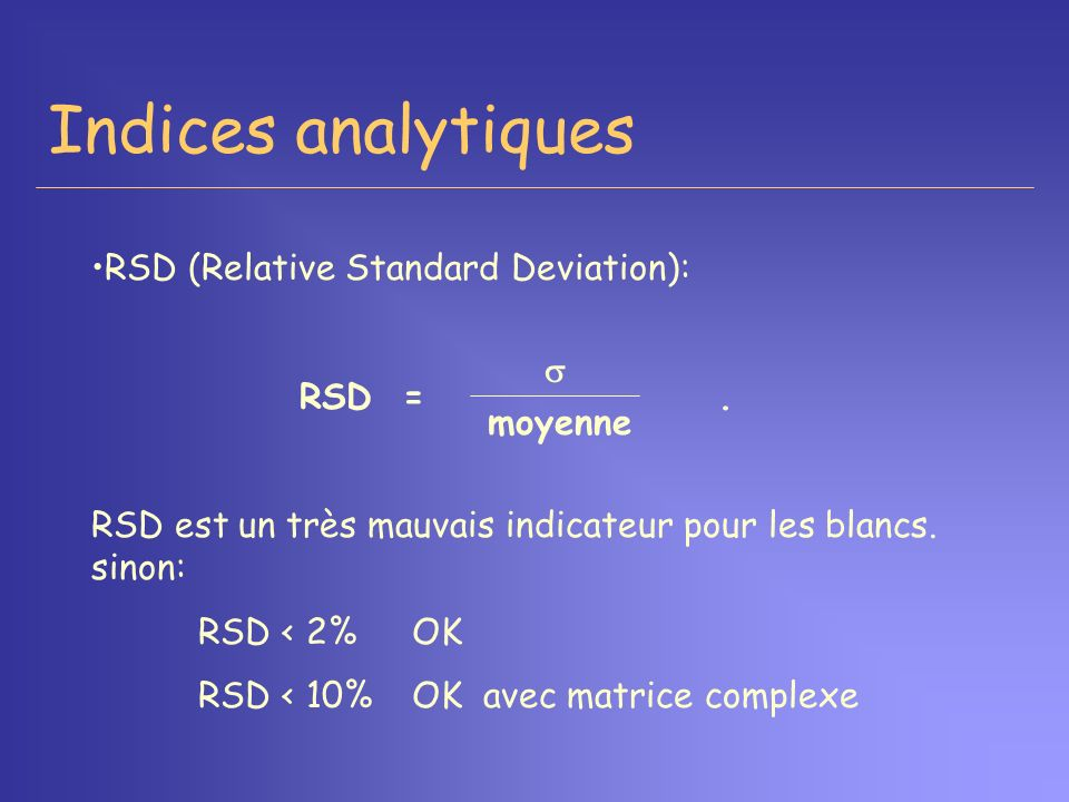 Indices analytiques RSD (Relative Standard Deviation): RSD = . 