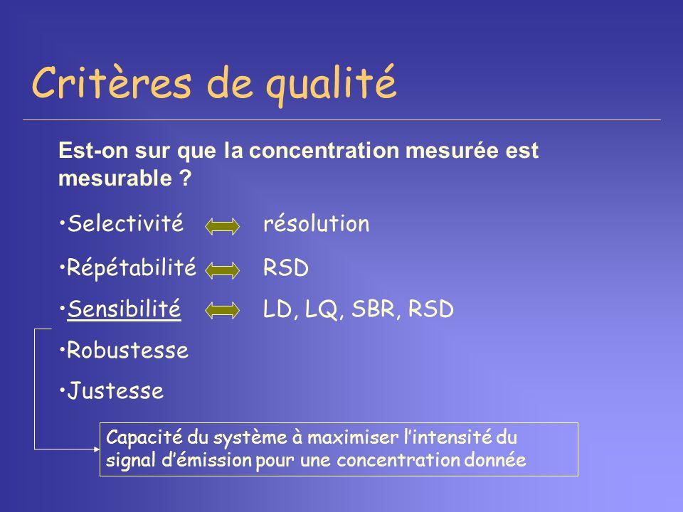 Critères de qualité Est-on sur que la concentration mesurée est mesurable Selectivité résolution.