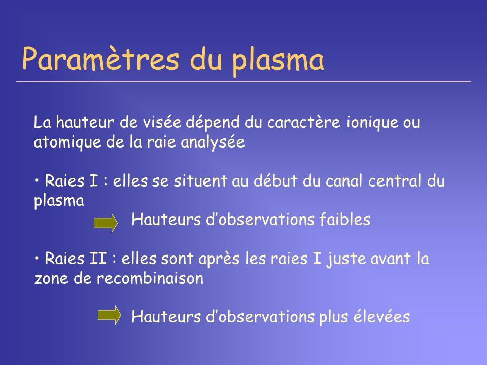 Paramètres du plasma La hauteur de visée dépend du caractère ionique ou atomique de la raie analysée.