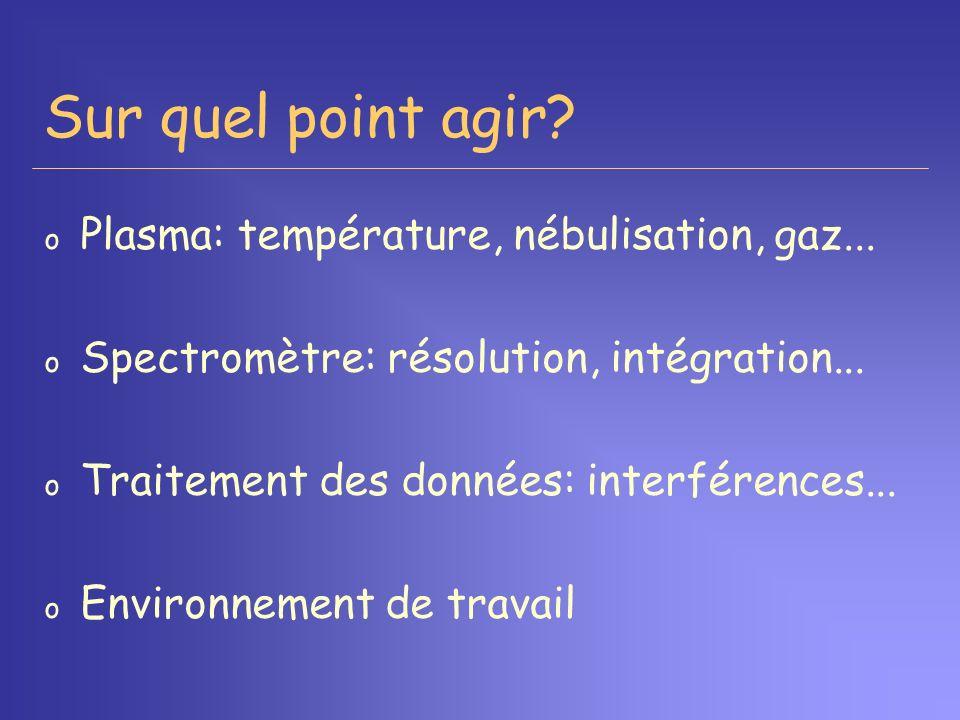 Sur quel point agir Plasma: température, nébulisation, gaz...