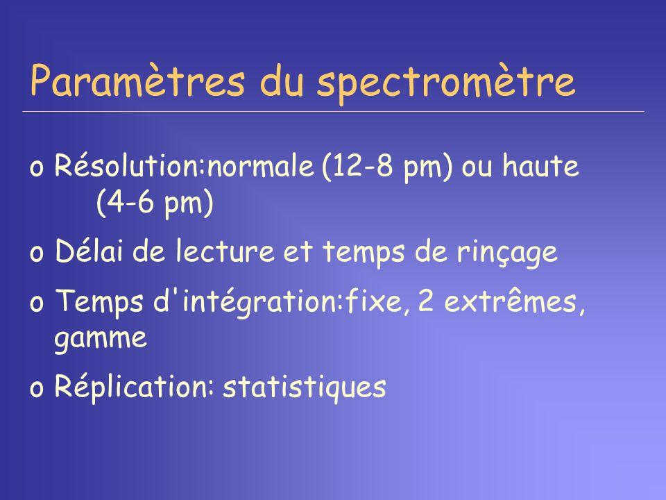 Paramètres du spectromètre