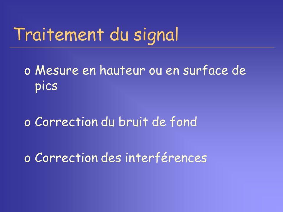 Traitement du signal Mesure en hauteur ou en surface de pics
