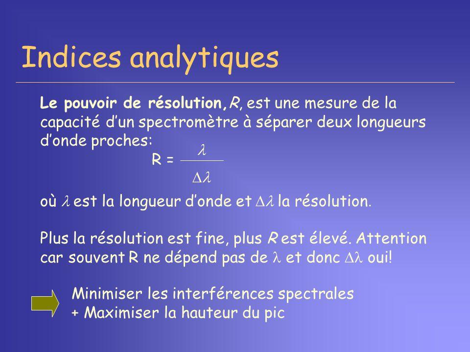 Indices analytiques Le pouvoir de résolution,R, est une mesure de la capacité d'un spectromètre à séparer deux longueurs d'onde proches: