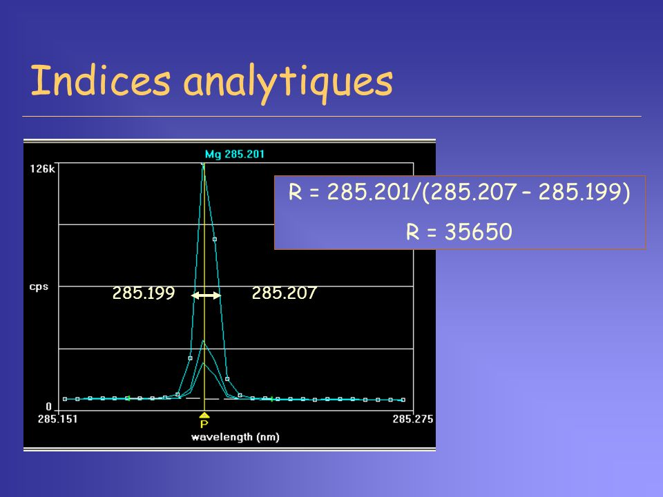 Indices analytiques R = 285.201/(285.207 – 285.199) R = 35650 285.199