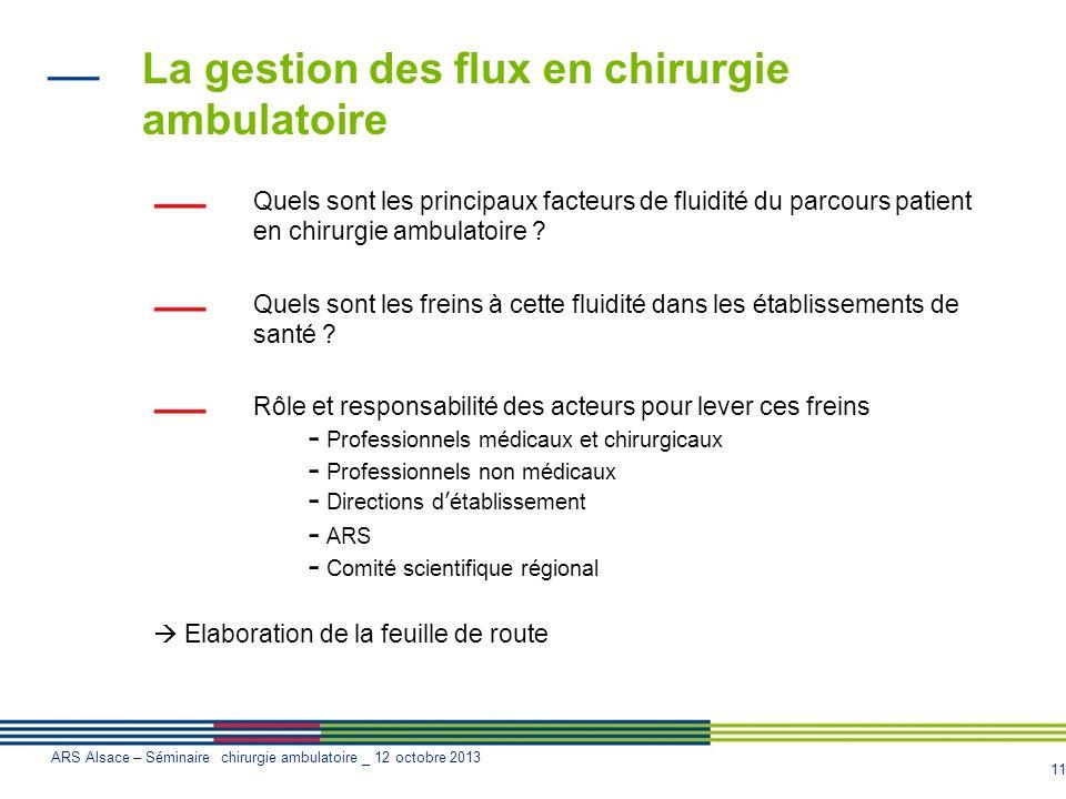 La gestion des flux en chirurgie ambulatoire