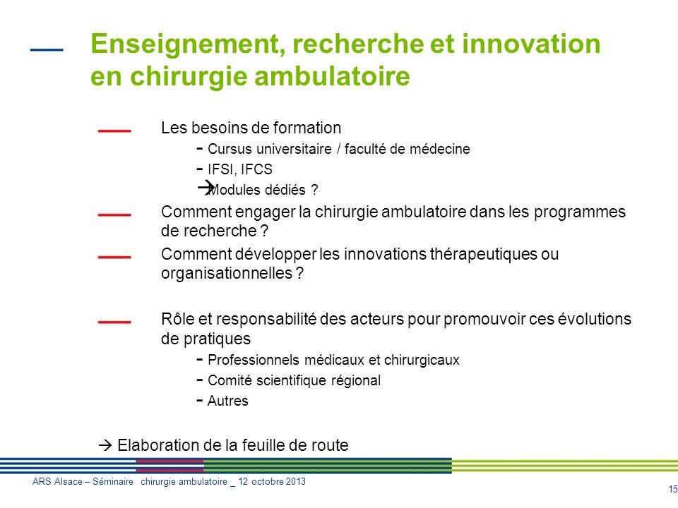 Enseignement, recherche et innovation en chirurgie ambulatoire
