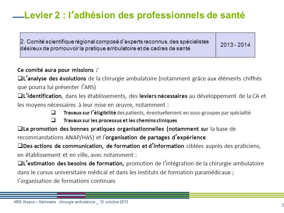 Levier 2 : l'adhésion des professionnels de santé