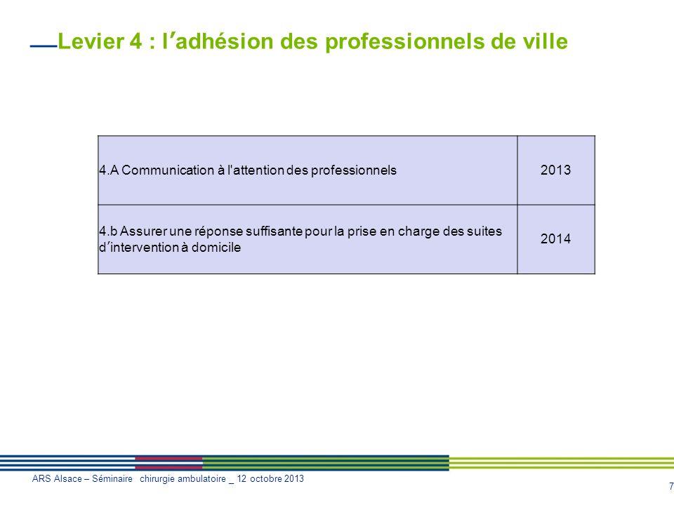 Levier 4 : l'adhésion des professionnels de ville