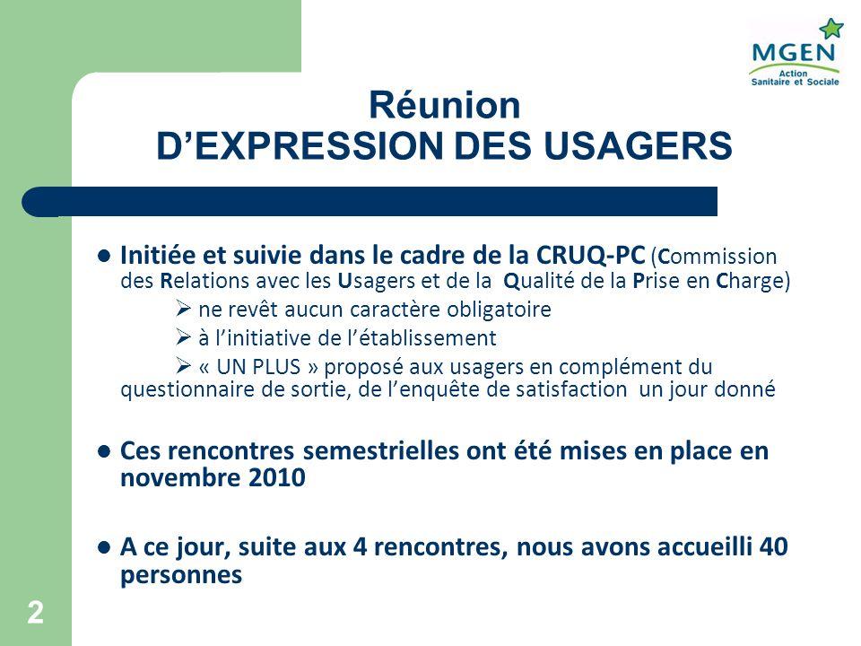Réunion D'EXPRESSION DES USAGERS