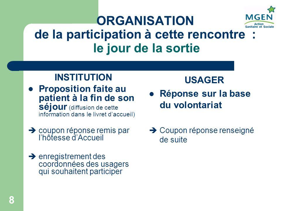 ORGANISATION de la participation à cette rencontre : le jour de la sortie