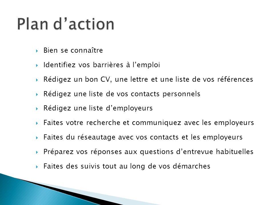 Plan d'action Bien se connaître Identifiez vos barrières à l'emploi