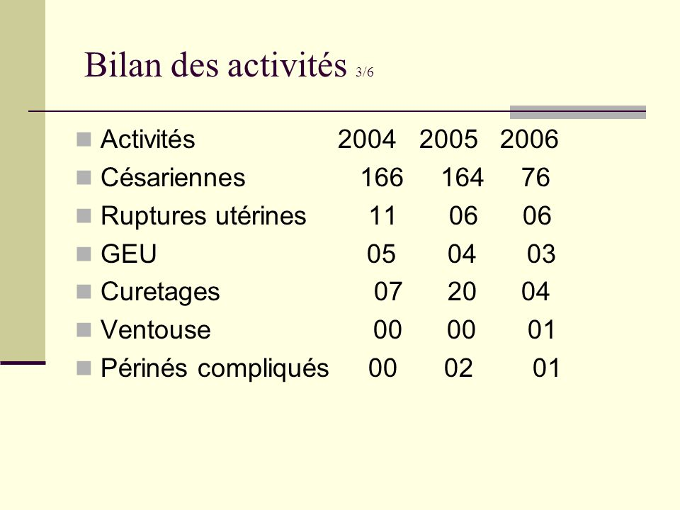Bilan des activités 3/6 Activités 2004 2005 2006