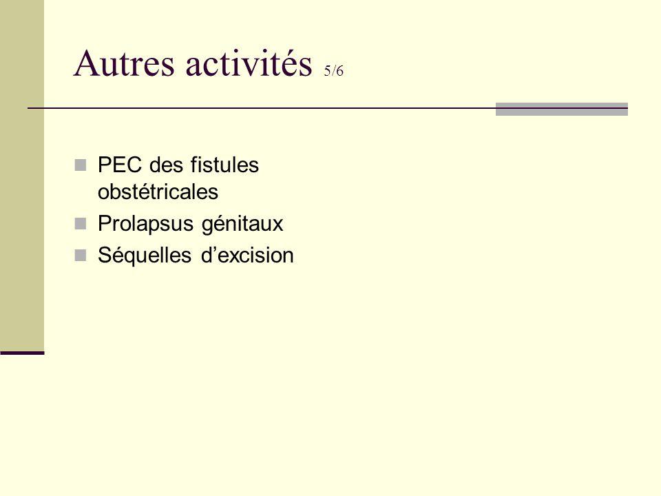 Autres activités 5/6 PEC des fistules obstétricales Prolapsus génitaux