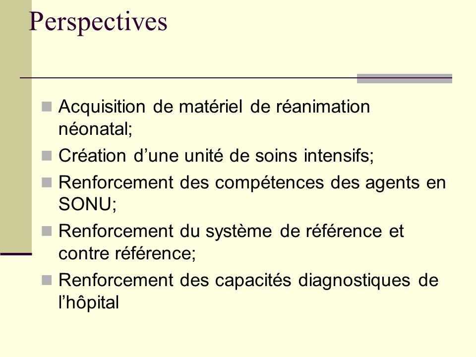 Perspectives Acquisition de matériel de réanimation néonatal;