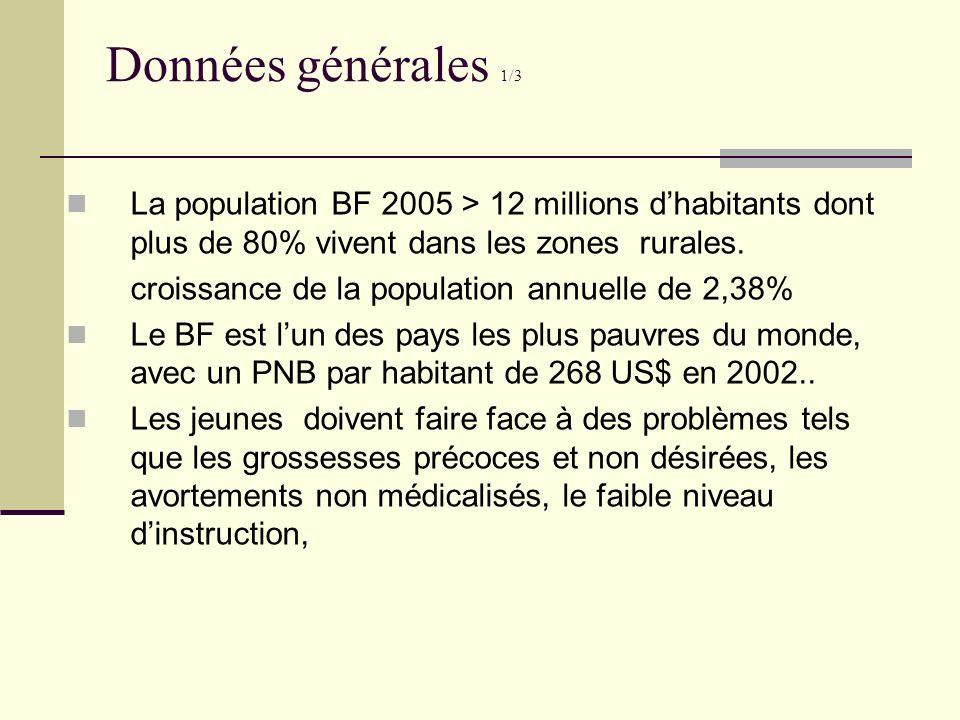 Données générales 1/3 La population BF 2005 > 12 millions d'habitants dont plus de 80% vivent dans les zones rurales.