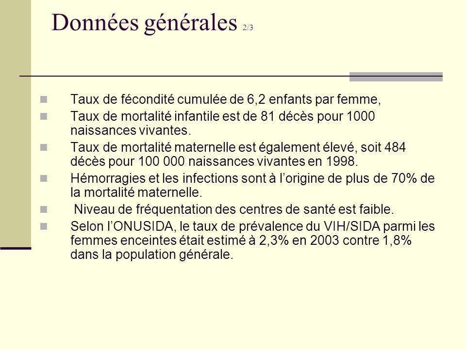 Données générales 2/3 Taux de fécondité cumulée de 6,2 enfants par femme, Taux de mortalité infantile est de 81 décès pour 1000 naissances vivantes.