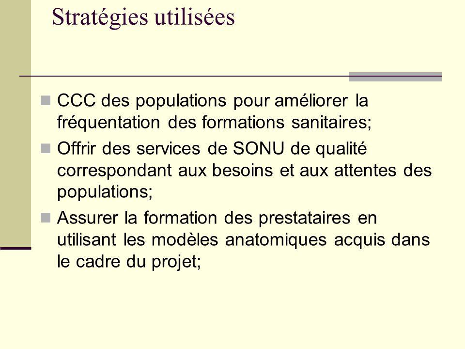 Stratégies utilisées CCC des populations pour améliorer la fréquentation des formations sanitaires;