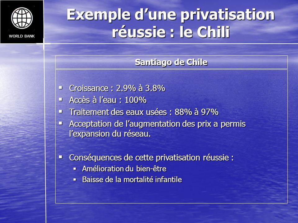 Exemple d'une privatisation réussie : le Chili
