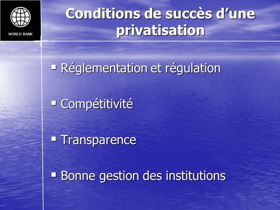 Conditions de succès d'une privatisation