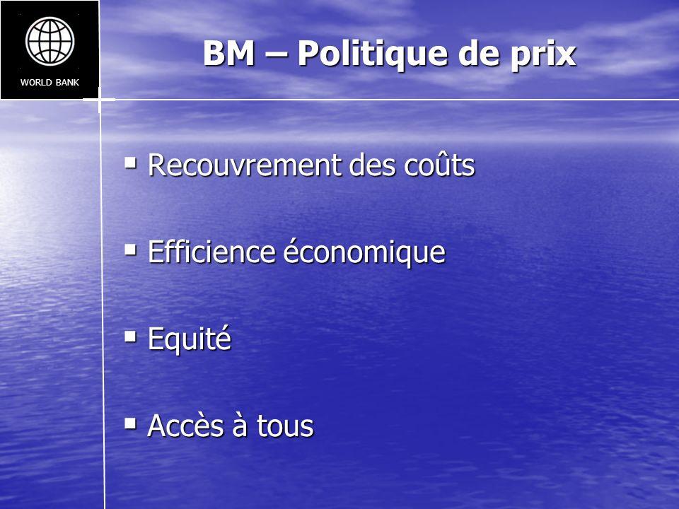 BM – Politique de prix Recouvrement des coûts Efficience économique