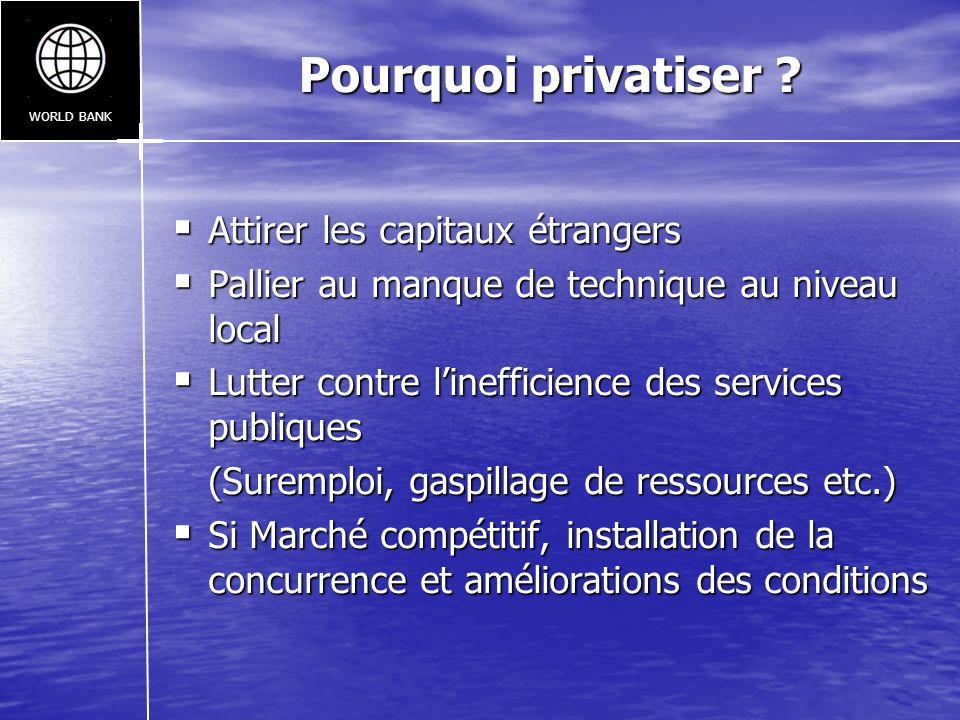 Pourquoi privatiser Attirer les capitaux étrangers