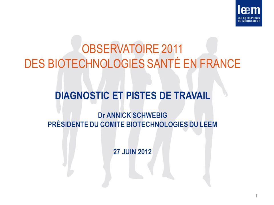 Observatoire 2011 des biotechnologies santé en France Diagnostic et pistes de travail Dr Annick SCHWEBIG Présidente du Comite biotechnologies du leem 27 JUIN 2012