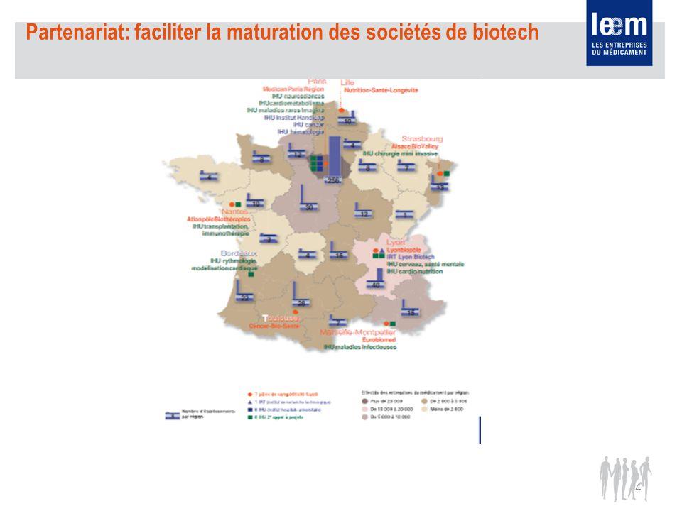 Partenariat: faciliter la maturation des sociétés de biotech
