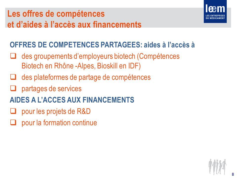 Les offres de compétences et d'aides à l'accès aux financements